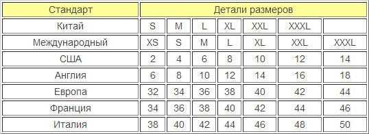 международная таблица размеров одежды